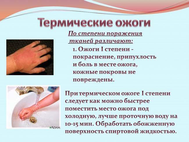 termichesk-ojogi
